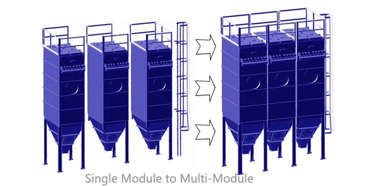 Baghouse Single Module to Multimodule