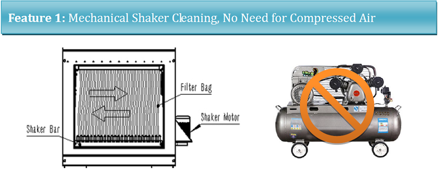Mechanical Shaker Cleaning