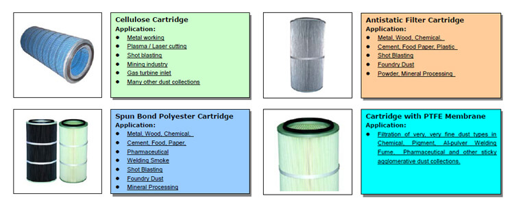 Cartridge Dust Collector Applications