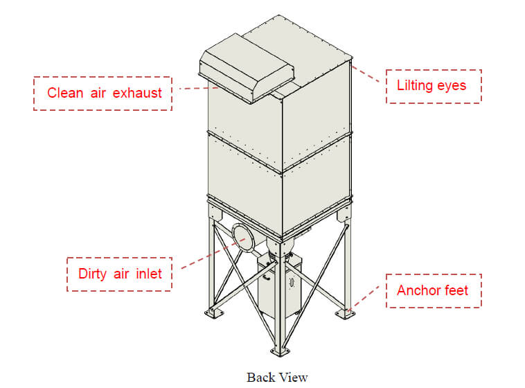 Shaker Bag Dust Collector Back View